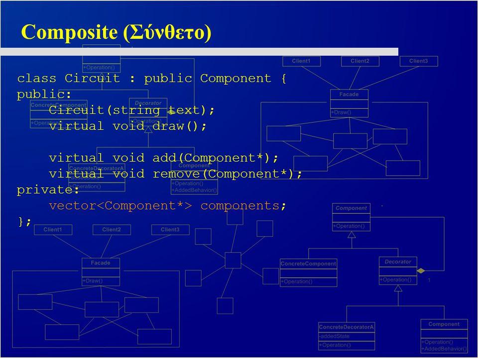 Composite (Σύνθετο) class Circuit : public Component { public: