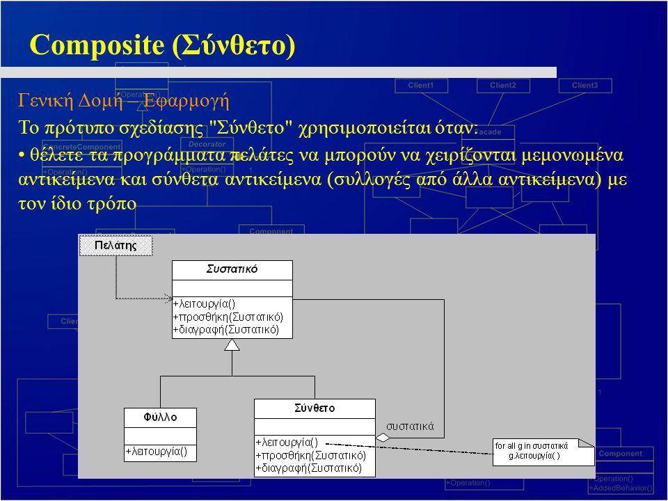 Composite (Σύνθετο) Γενική Δομή – Εφαρμογή