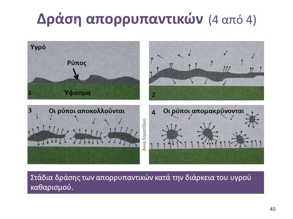 Χρήση απορρυπαντικού (1 από 2)