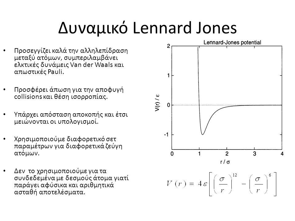 Δυναμικό Lennard Jones