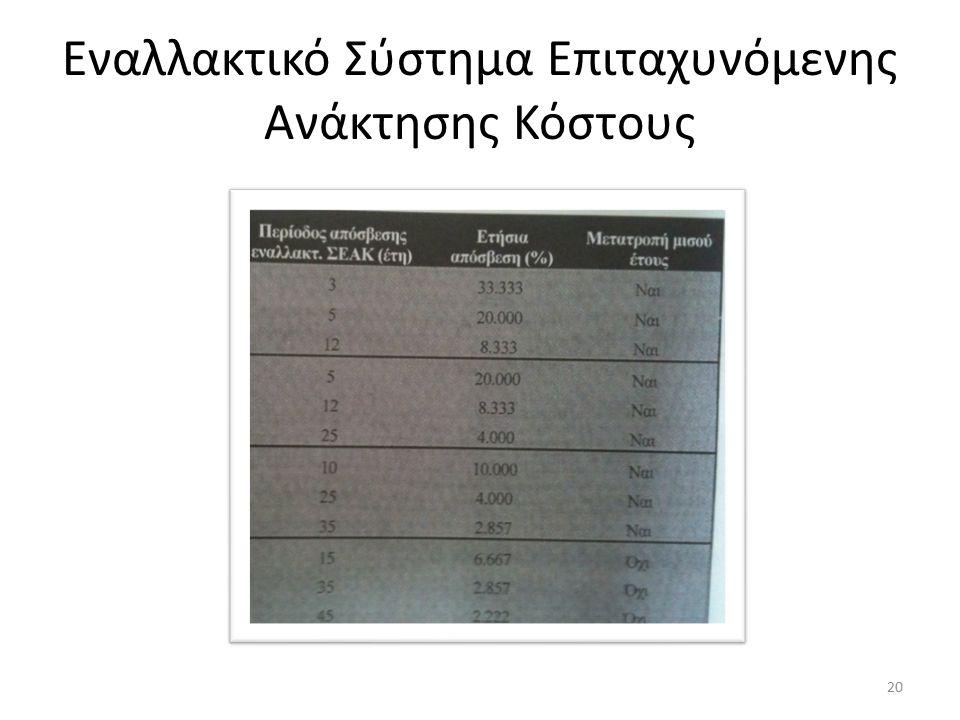 Εναλλακτικό Σύστημα Επιταχυνόμενης Ανάκτησης Κόστους