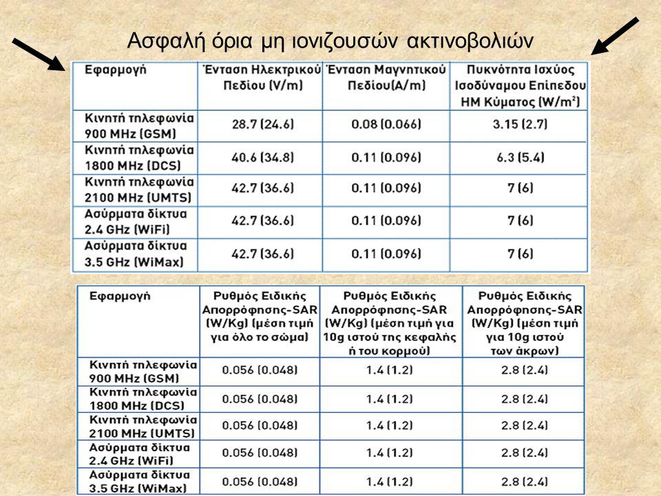 Ασφαλή όρια μη ιονιζουσών ακτινοβολιών