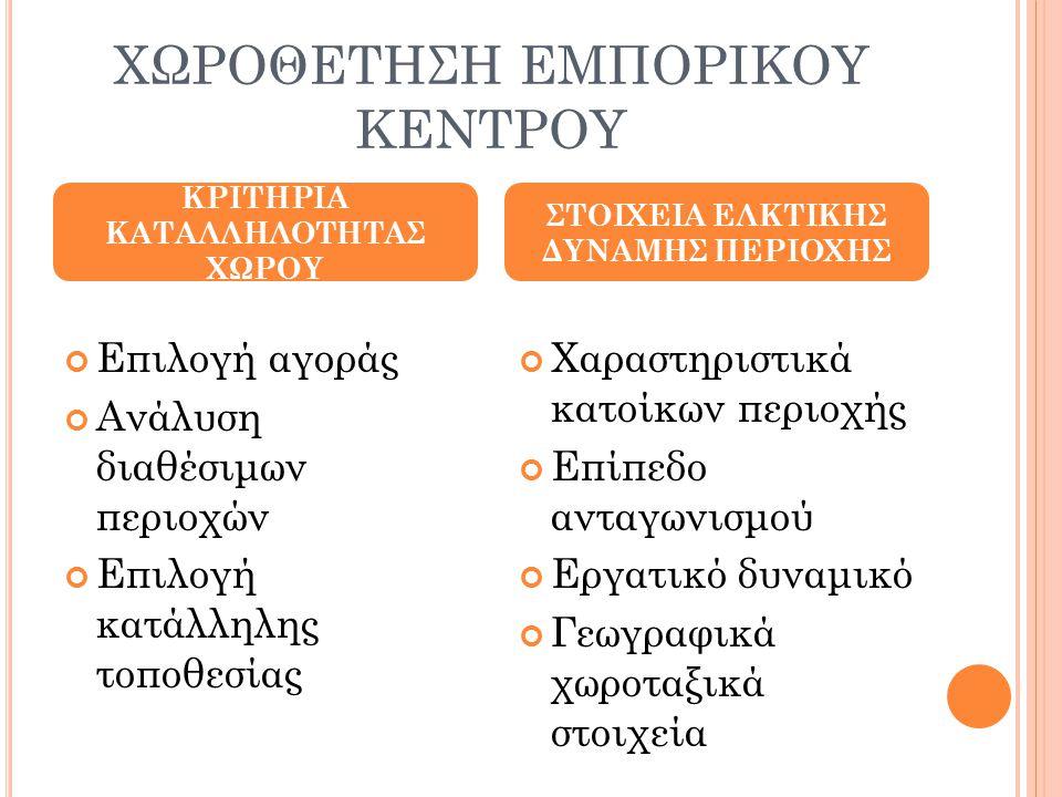 ΧΩΡΟΘΕΤΗΣΗ ΕΜΠΟΡΙΚΟΥ ΚΕΝΤΡΟΥ