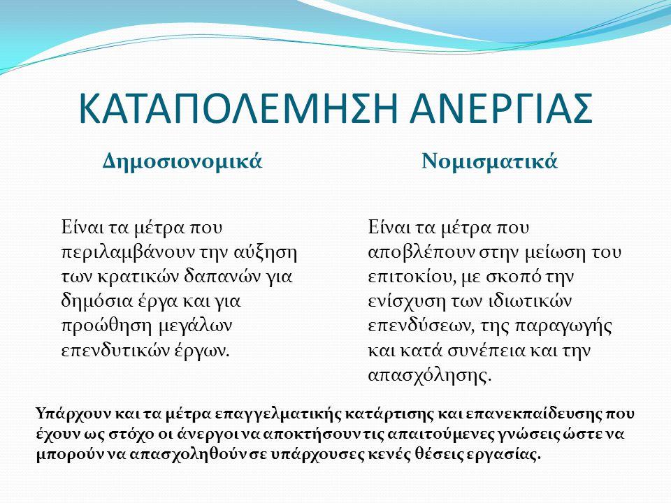 ΚΑΤΑΠΟΛΕΜΗΣΗ ΑΝΕΡΓΙΑΣ