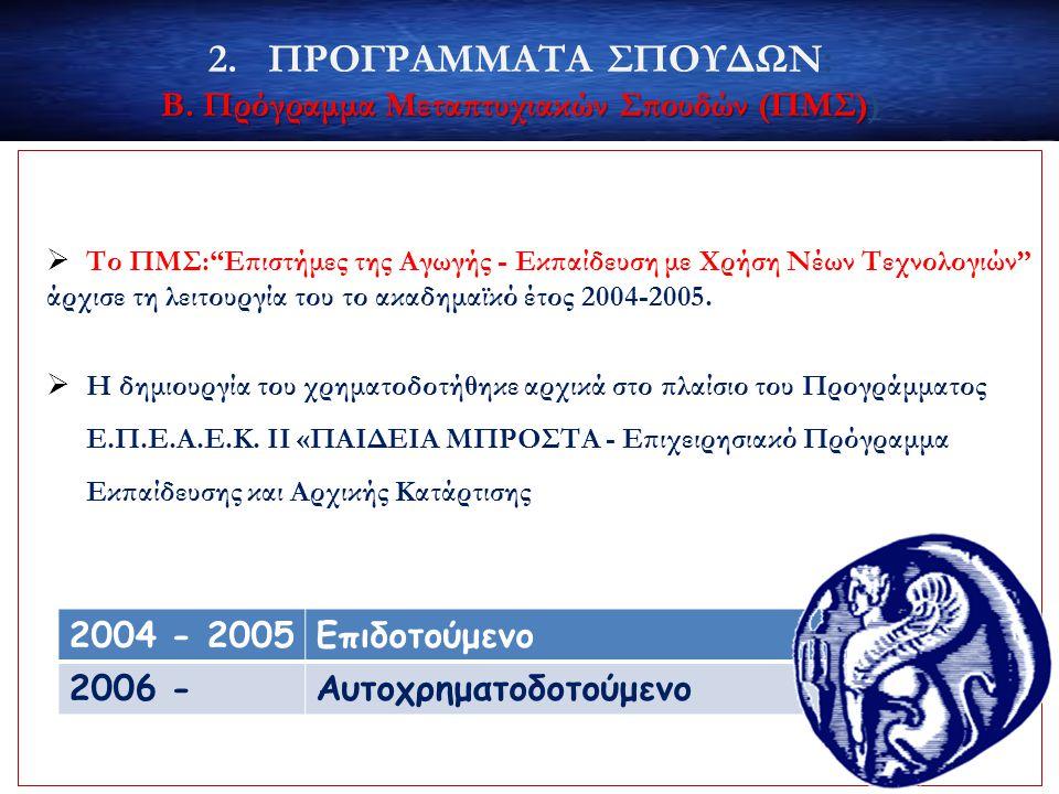 Β. Πρόγραμμα Μεταπτυχιακών Σπουδών (ΠΜΣ))