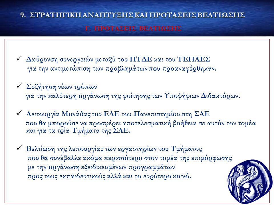 9. ΣΤΡΑΤΗΓΙΚΗ ΑΝΑΠΤΥΞΗΣ ΚΑΙ ΠΡΟΤΑΣΕΙΣ ΒΕΛΤΙΩΣΗΣ