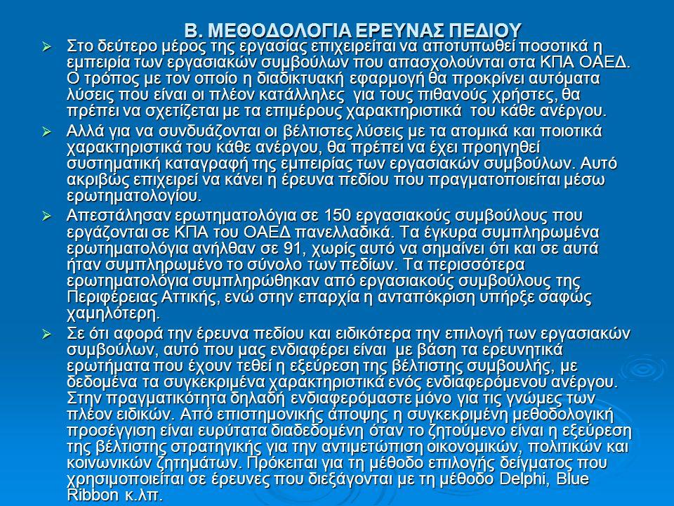 Β. ΜΕΘΟΔΟΛΟΓΙΑ ΕΡΕΥΝΑΣ ΠΕΔΙΟΥ