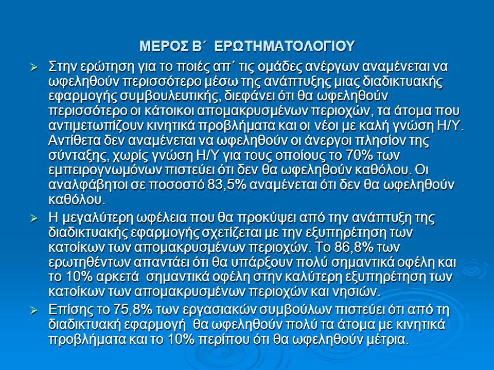 ΜΕΡΟΣ Β΄ ΕΡΩΤΗΜΑΤΟΛΟΓΙΟΥ