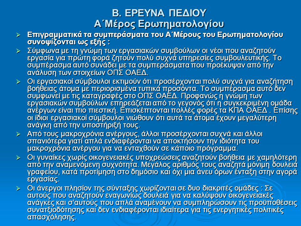 Β. ΕΡΕΥΝΑ ΠΕΔΙΟΥ Α΄Μέρος Ερωτηματολογίου