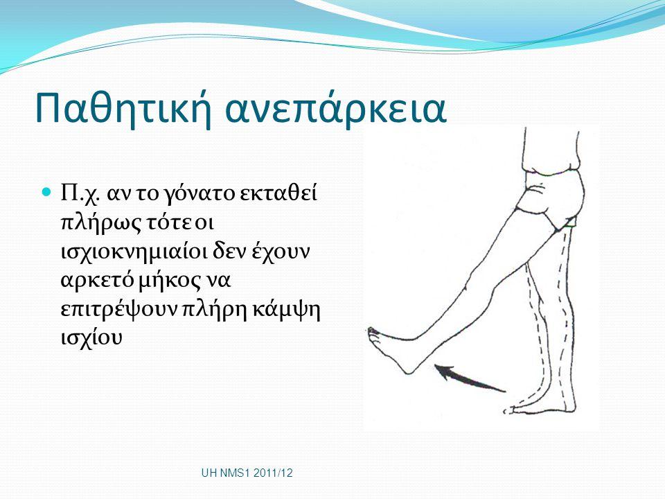 Παθητική ανεπάρκεια Π.χ. αν το γόνατο εκταθεί πλήρως τότε οι ισχιοκνημιαίοι δεν έχουν αρκετό μήκος να επιτρέψουν πλήρη κάμψη ισχίου.