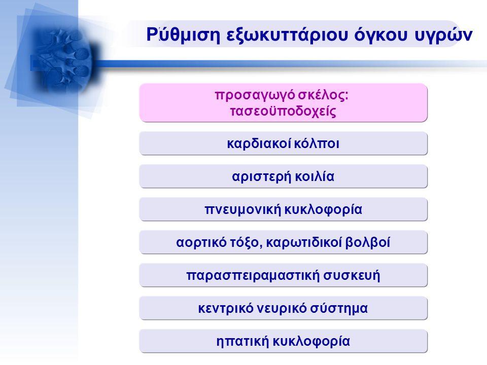 Ρύθμιση εξωκυττάριου όγκου υγρών