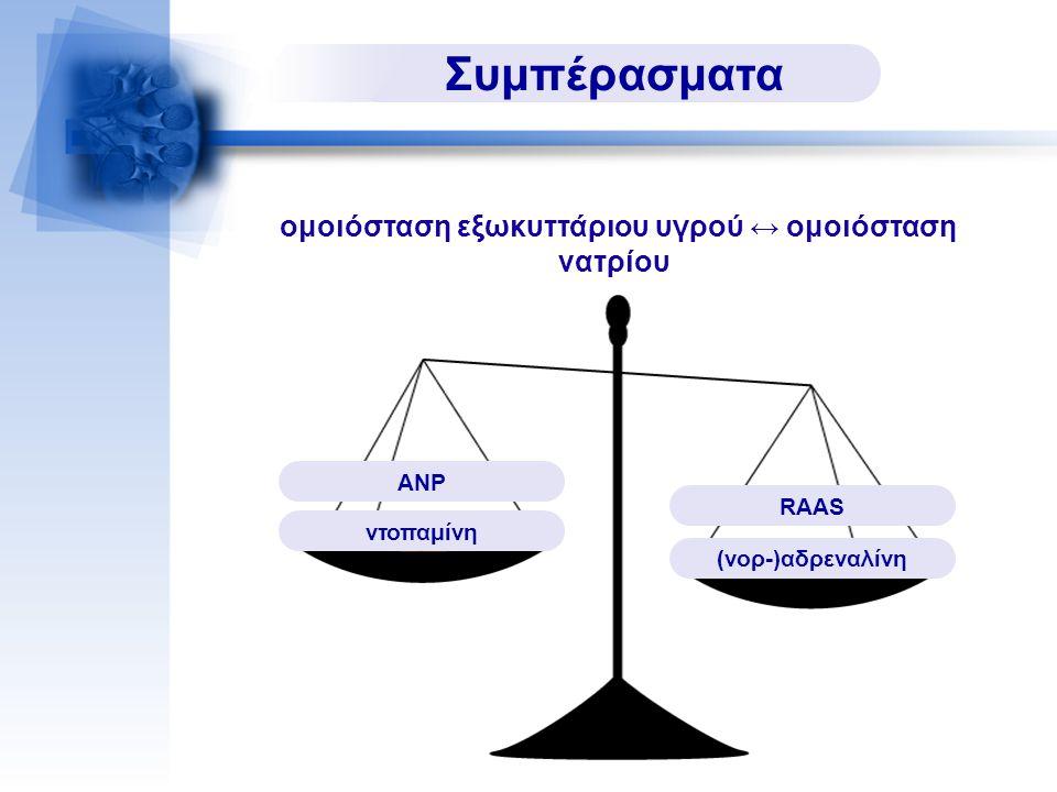 ομοιόσταση εξωκυττάριου υγρού ↔ ομοιόσταση νατρίου