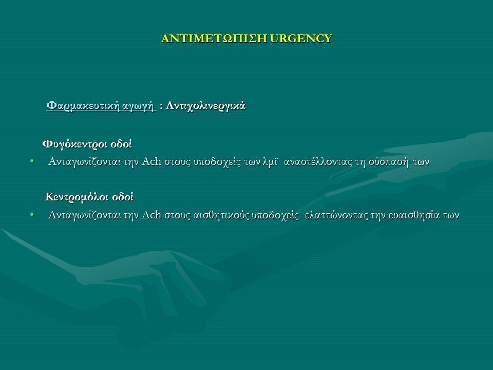 Φαρμακευτική αγωγή : Αντιχολινεργικά