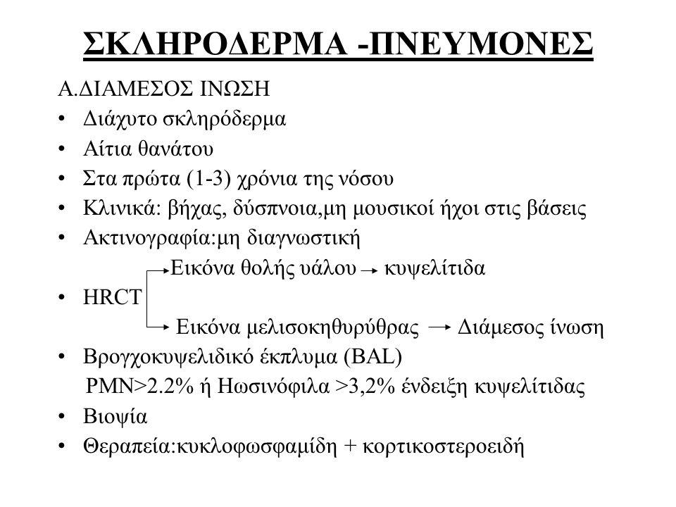 ΣΚΛΗΡΟΔΕΡΜΑ -ΠΝΕΥΜΟΝΕΣ