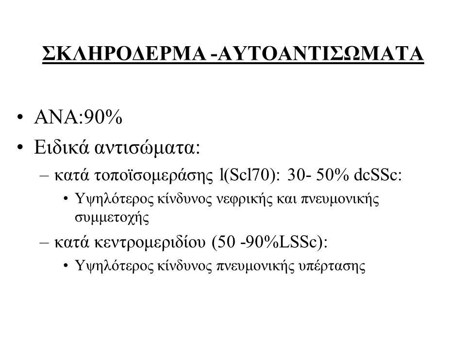 ΣΚΛΗΡΟΔΕΡΜΑ -ΑΥΤΟΑΝΤΙΣΩΜΑΤΑ