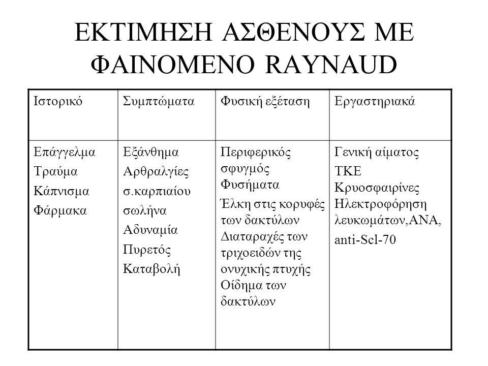 ΕΚΤΙΜΗΣΗ ΑΣΘΕΝΟΥΣ ΜΕ ΦΑΙΝΟΜΕΝΟ RAYNAUD