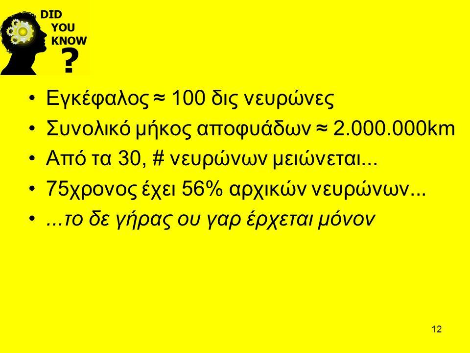 Εγκέφαλος ≈ 100 δις νευρώνες