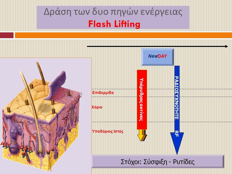 Δράση των δυο πηγών ενέργειας Flash Lifting