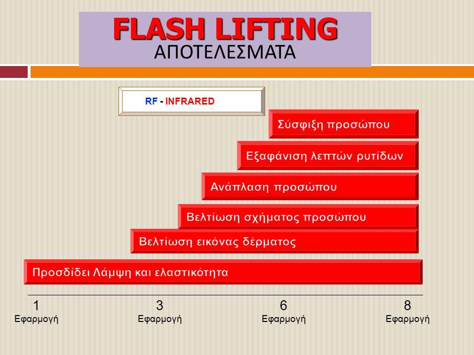 FLASH LIFTING ΑΠΟΤΕΛΕΣΜΑΤΑ 1 Εφαρμογή 3 Εφαρμογή 6 Εφαρμογή 8 Εφαρμογή