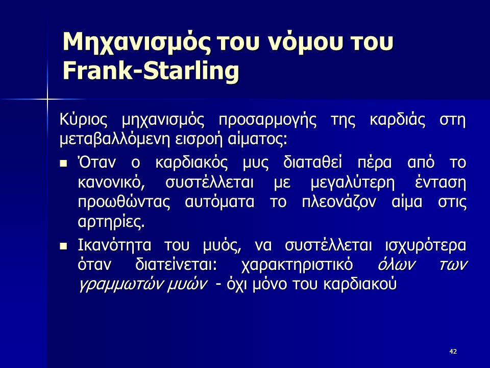 Μηχανισμός του νόμου του Frank-Starling