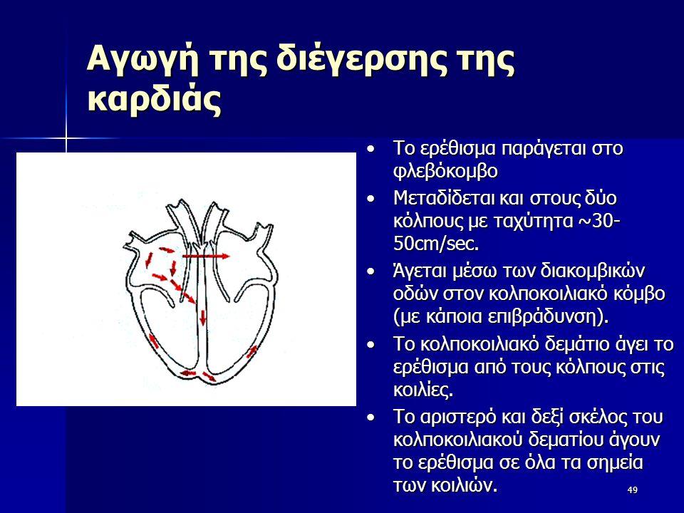 Αγωγή της διέγερσης της καρδιάς