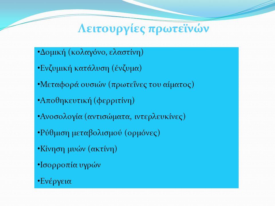 Λειτουργίες πρωτεϊνών