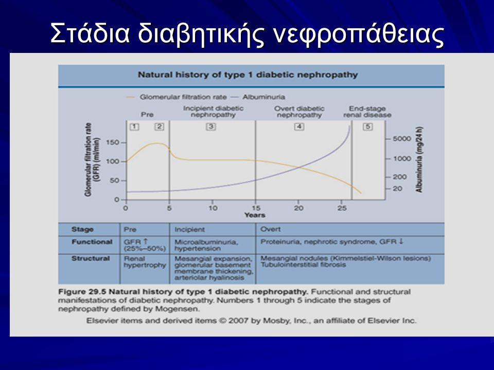 Στάδια διαβητικής νεφροπάθειας