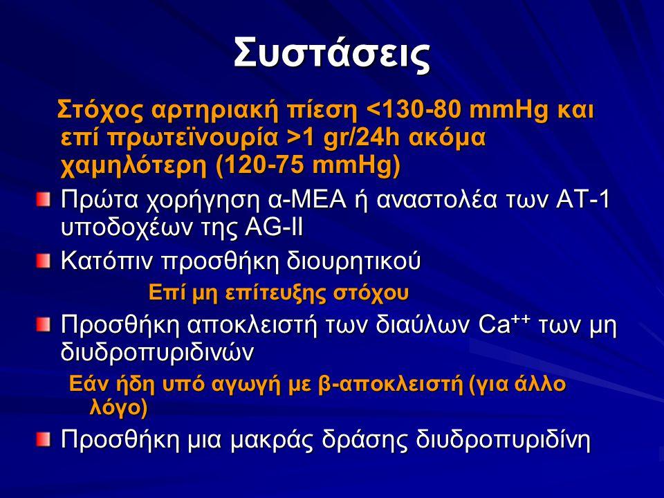 Συστάσεις Στόχος αρτηριακή πίεση <130-80 mmHg και επί πρωτεϊνουρία >1 gr/24h ακόμα χαμηλότερη (120-75 mmHg)