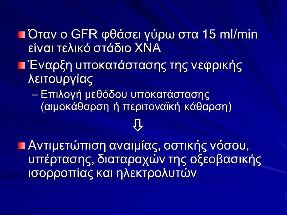 Όταν ο GFR φθάσει γύρω στα 15 ml/min είναι τελικό στάδιο ΧΝΑ