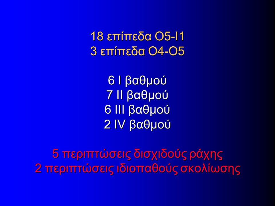 18 επίπεδα Ο5-Ι1 3 επίπεδα Ο4-Ο5 6 Ι βαθμού 7 ΙΙ βαθμού 6 ΙΙΙ βαθμού 2 ΙV βαθμού 5 περιπτώσεις δισχιδούς ράχης 2 περιπτώσεις ιδιοπαθούς σκολίωσης
