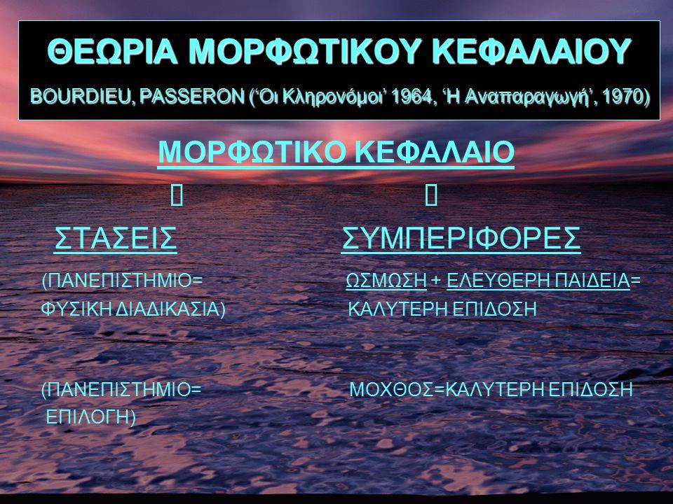 ΘΕΩΡΙΑ ΜΟΡΦΩΤΙΚΟΥ ΚΕΦΑΛΑΙΟΥ BOURDIEU, PASSERON ('Οι Κληρονόμοι' 1964, 'Η Αναπαραγωγή', 1970)