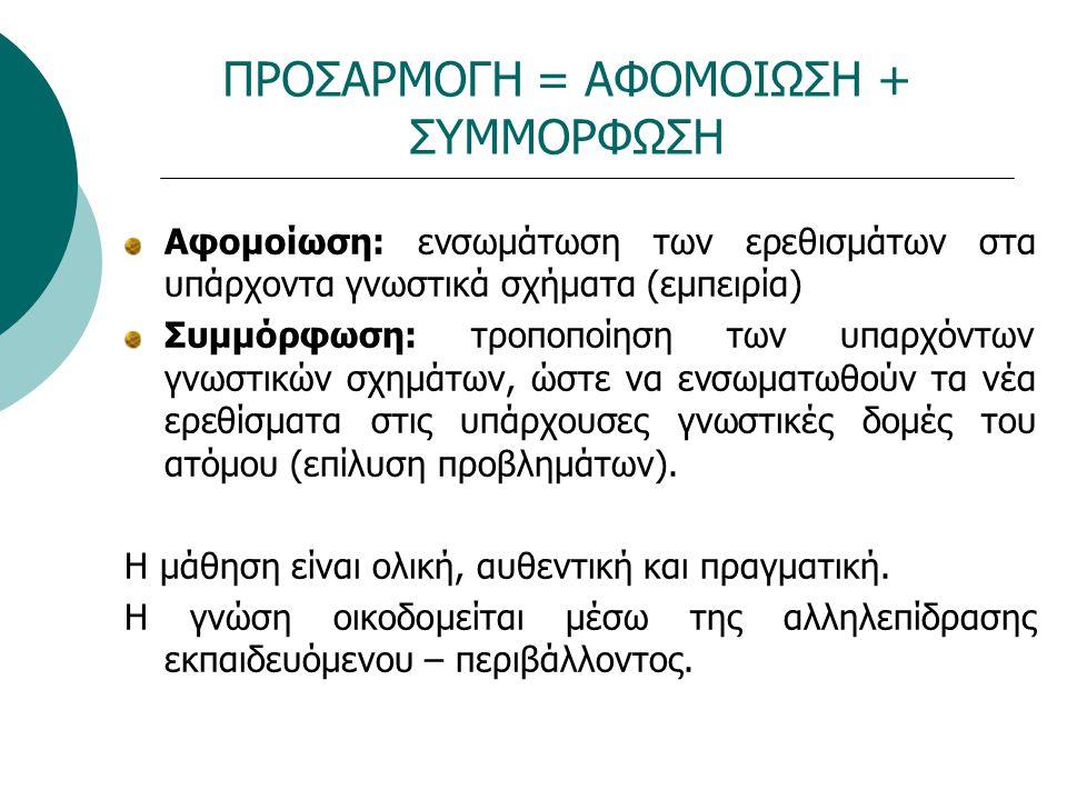 ΠΡΟΣΑΡΜΟΓΗ = ΑΦΟΜΟΙΩΣΗ + ΣΥΜΜΟΡΦΩΣΗ