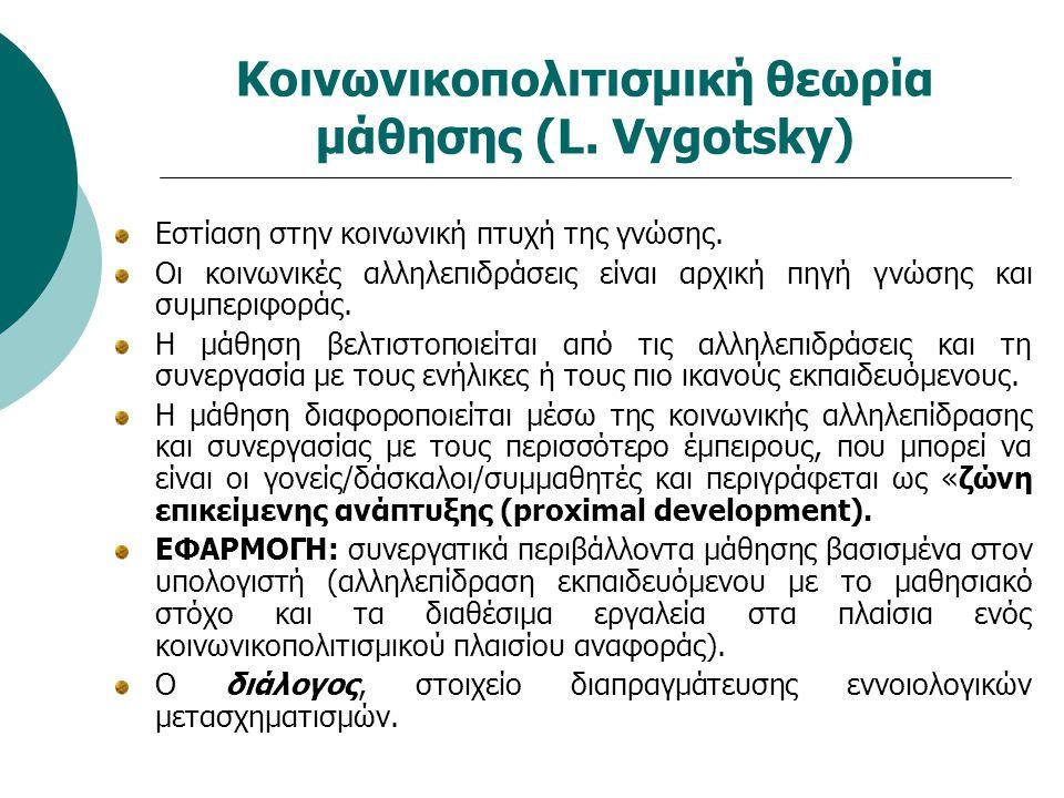 Κοινωνικοπολιτισμική θεωρία μάθησης (L. Vygotsky)