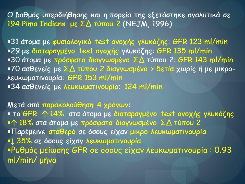 Ρυθμός μείωσης GFR σε όσους είχαν λευκωματινουρία : 0.93 ml/min/ μήνα