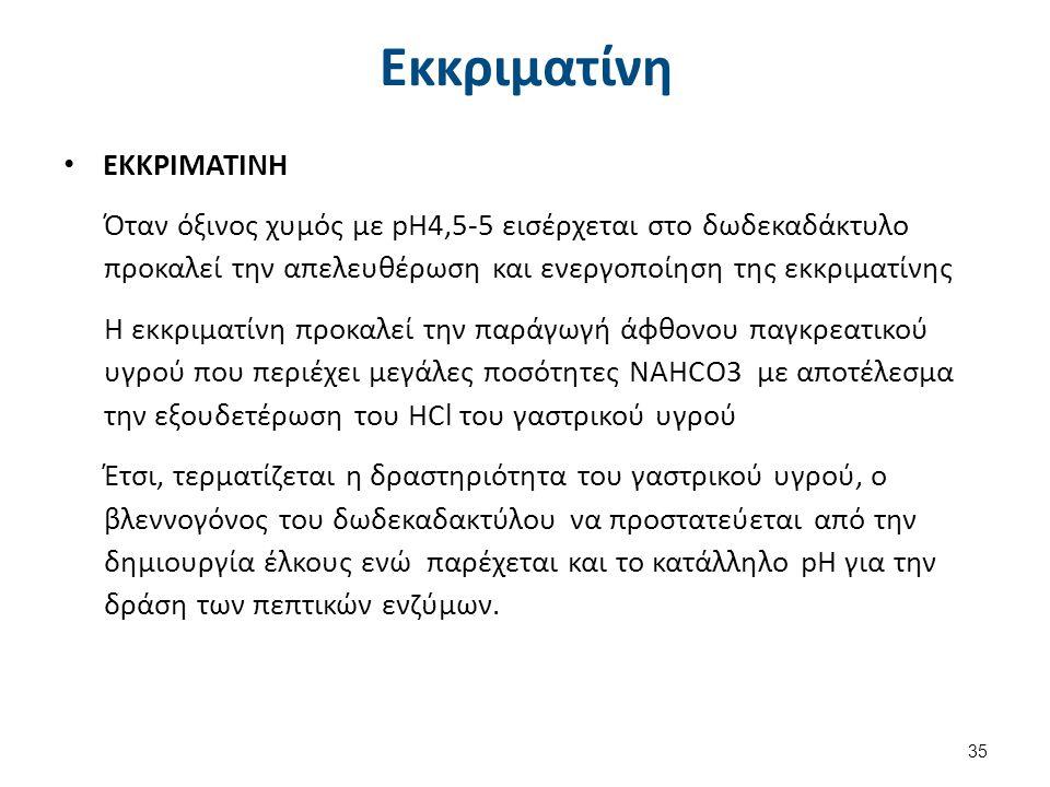 Χολοκυστοκινίνη ΧΟΛΟΚΥΣΤΟΚΙΝΙΝΗ
