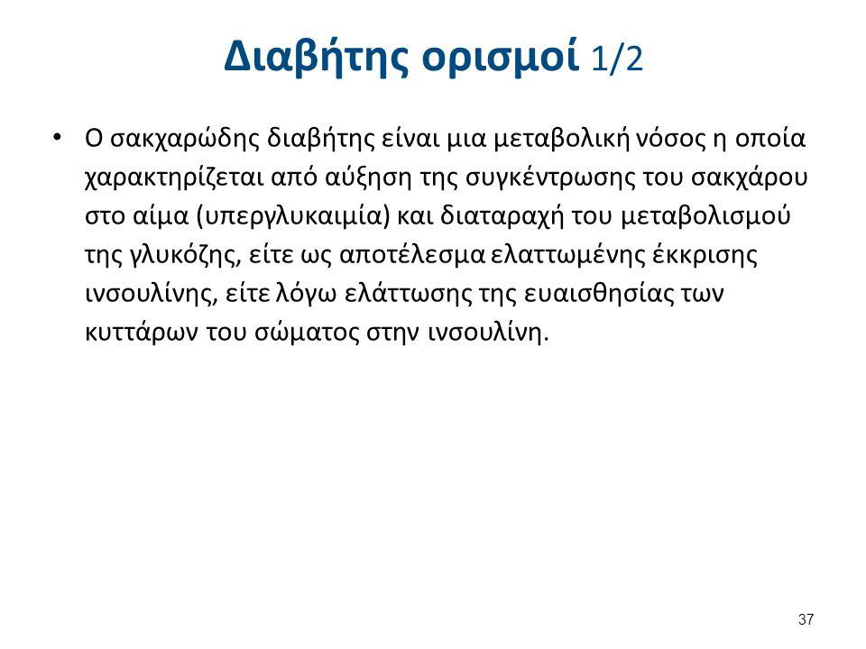 Διαβήτης ορισμοί 2/2
