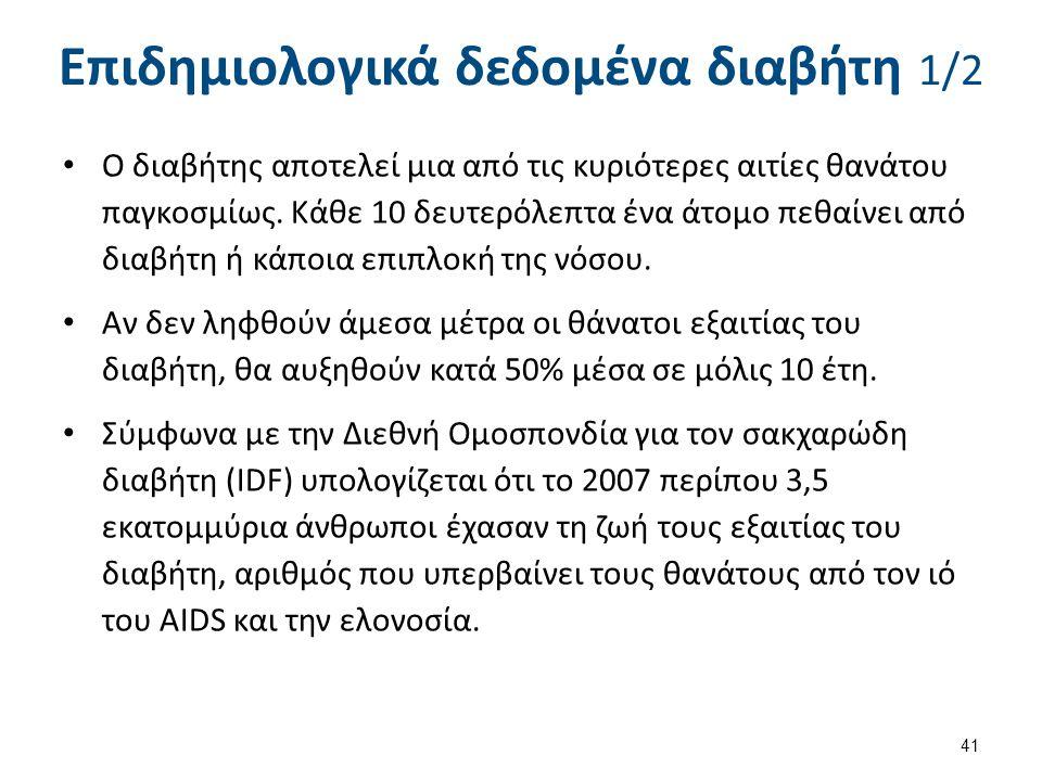 Επιδημιολογικά δεδομένα διαβήτη 2/2