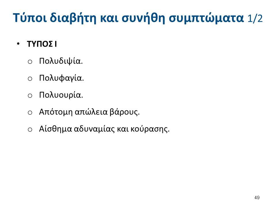 Τύποι διαβήτη και συνήθη συμπτώματα 2/2
