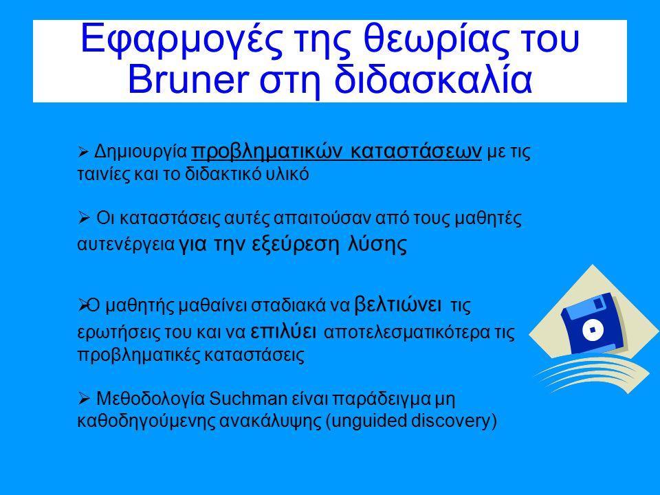 Εφαρμογές της θεωρίας του Bruner στη διδασκαλία