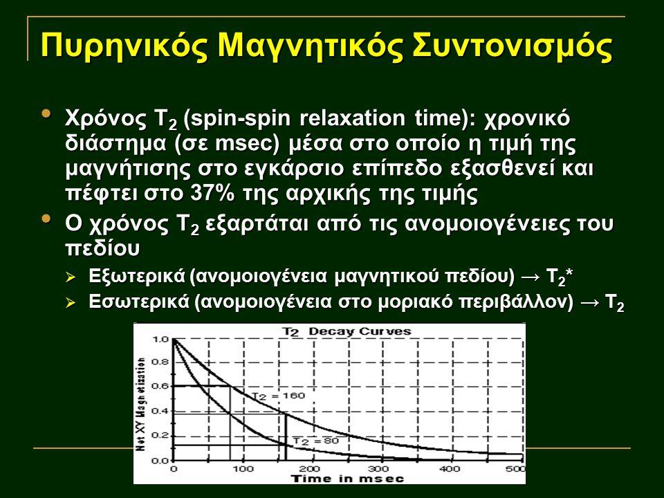 Πυρηνικός Μαγνητικός Συντονισμός