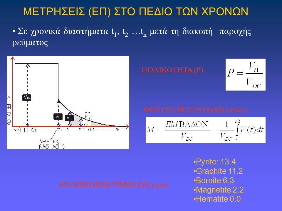 ΜΕΤΡΗΣΕΙΣ (ΕΠ) ΣΤΟ ΠΕΔΙΟ ΤΩΝ ΧΡΟΝΩΝ