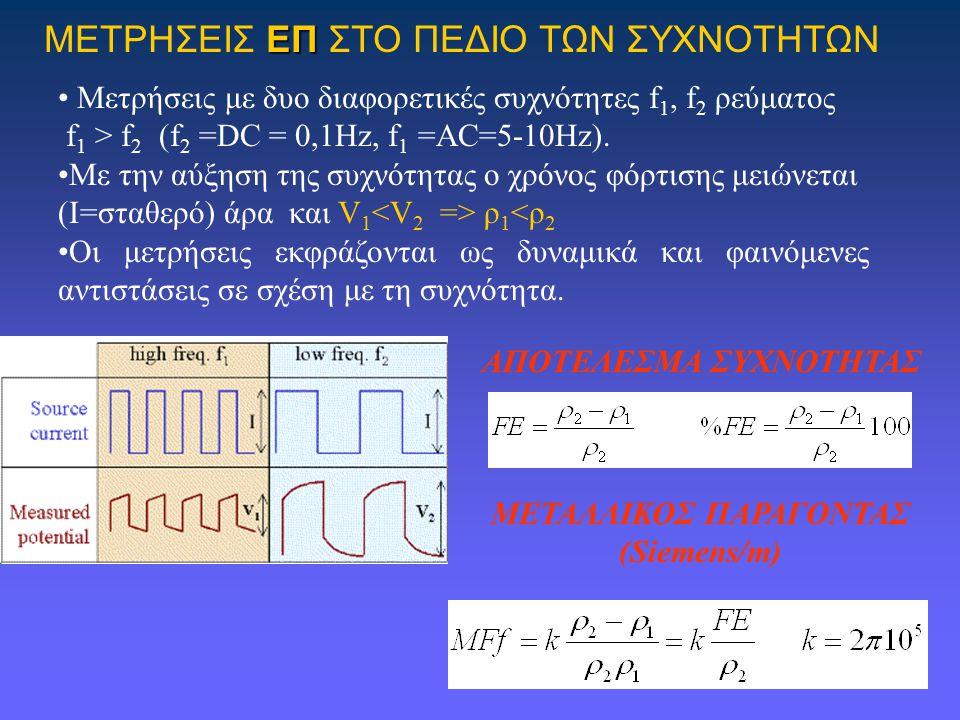 ΜΕΤΑΛΛΙΚΟΣ ΠΑΡΑΓΟΝΤΑΣ