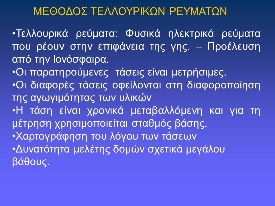 ΜΕΘΟΔΟΣ ΤΕΛΛΟΥΡΙΚΩΝ ΡΕΥΜΑΤΩΝ
