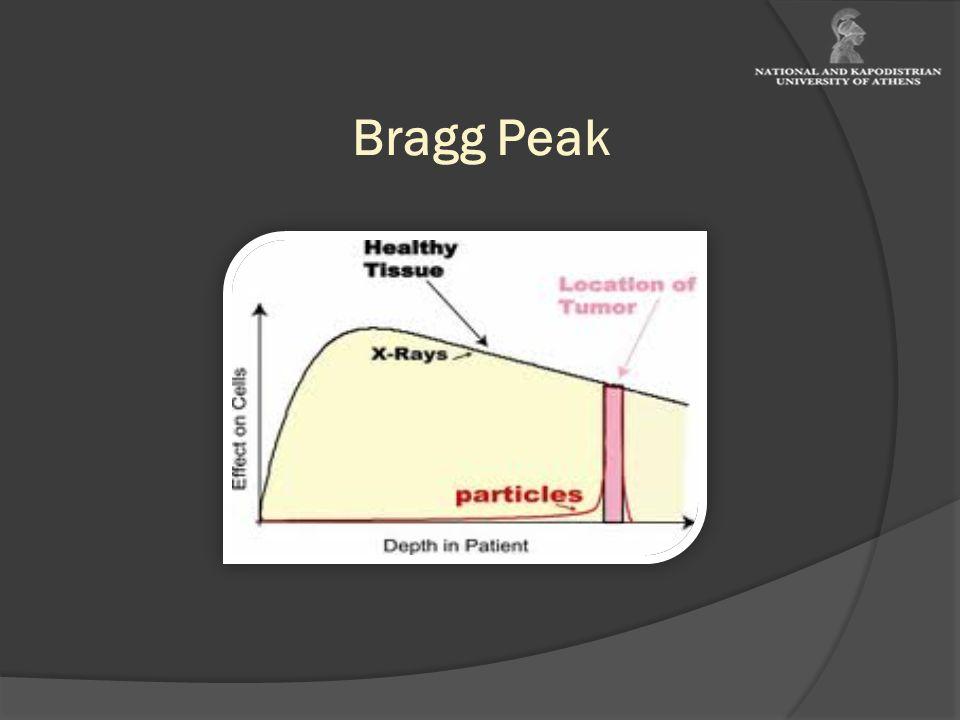 Bragg Peak