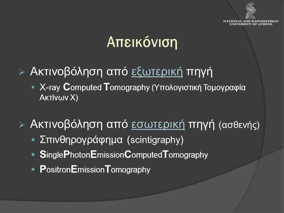 Απεικόνιση Ακτινοβόληση από εξωτερική πηγή