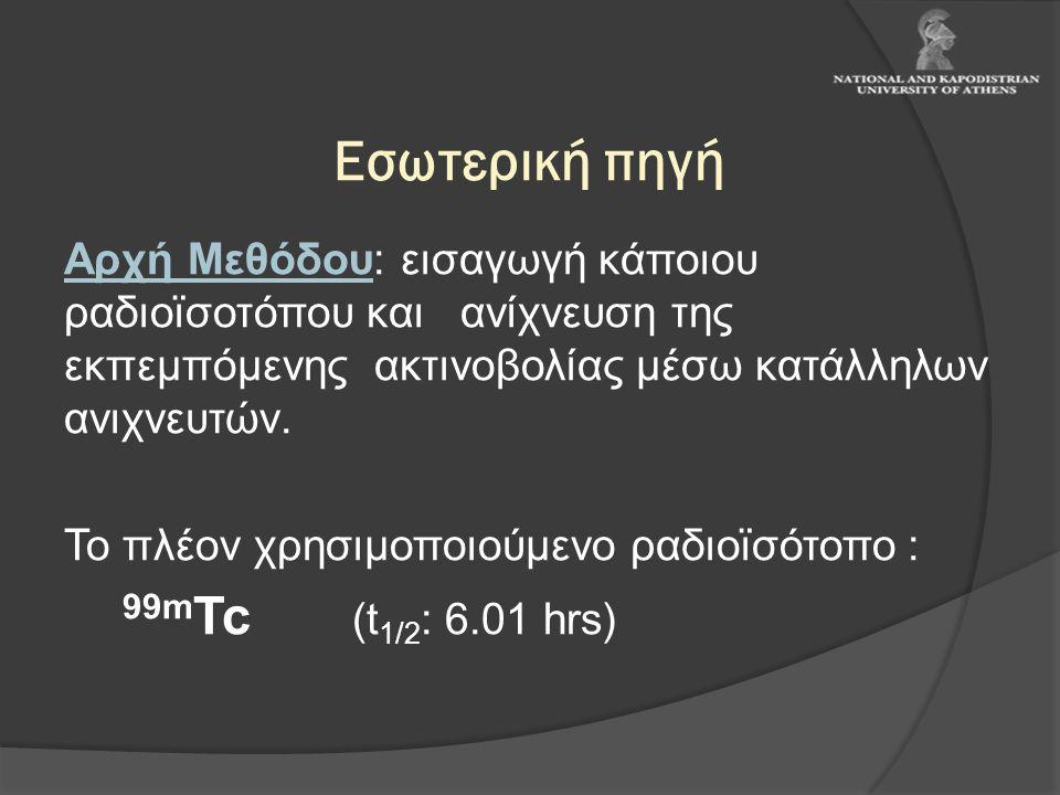Εσωτερική πηγή 99mTc (t1/2: 6.01 hrs)