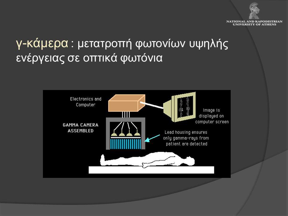 γ-κάμερα : μετατροπή φωτονίων υψηλής ενέργειας σε οπτικά φωτόνια