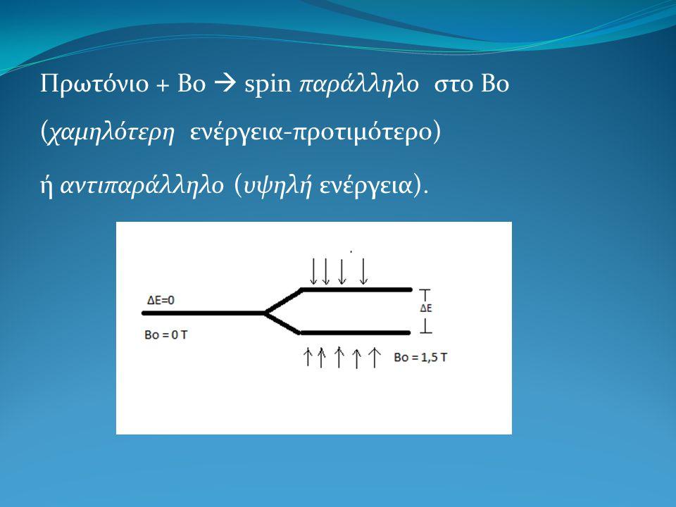 Πρωτόνιο + Βο  spin παράλληλο στο Βο (χαμηλότερη ενέργεια-προτιμότερο)