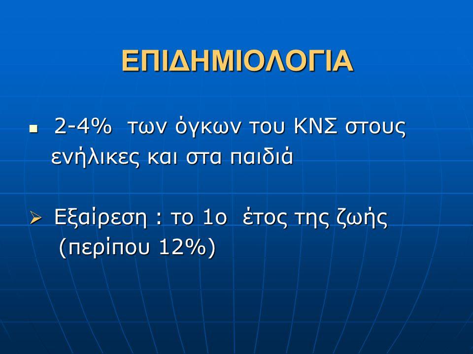 ΕΠΙΔΗΜΙΟΛΟΓΙΑ 2-4% των όγκων του ΚΝΣ στους ενήλικες και στα παιδιά