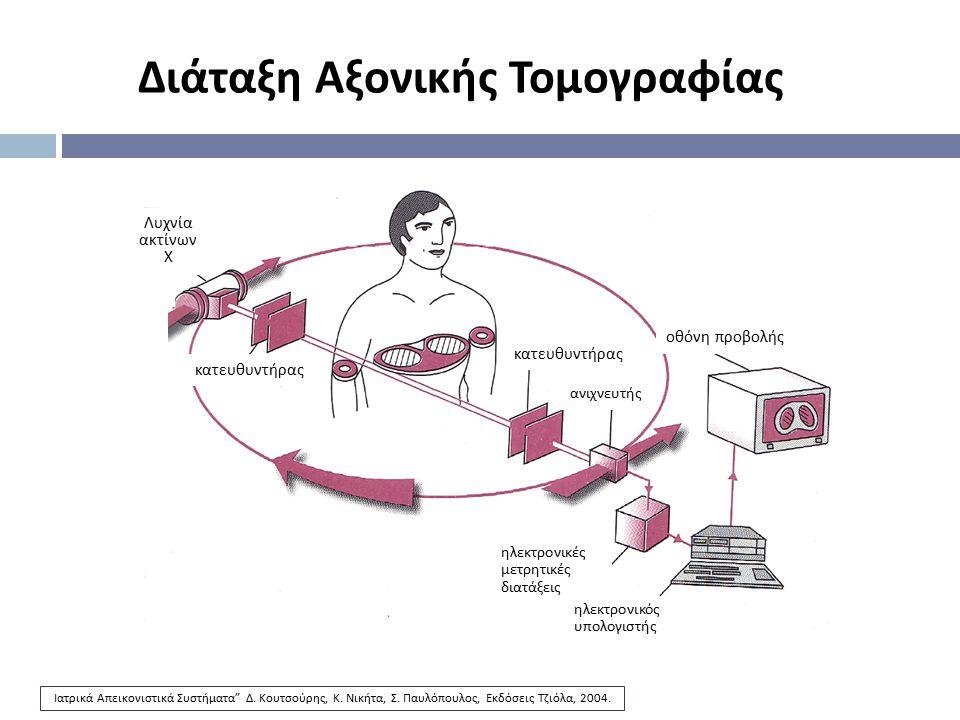 Διάταξη Αξονικής Τομογραφίας